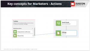 Taming-the-Marketing-Automation-Actions